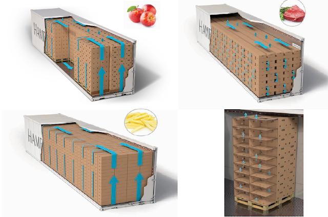 cách sắp xếp và điều chỉnh nhiệt độ container lạnh