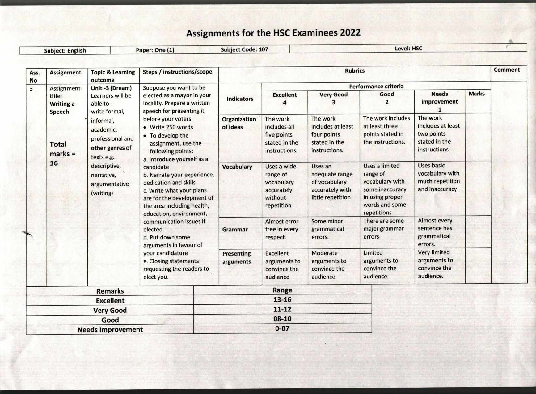 HSC English Assignment Answer 2022 7th Week