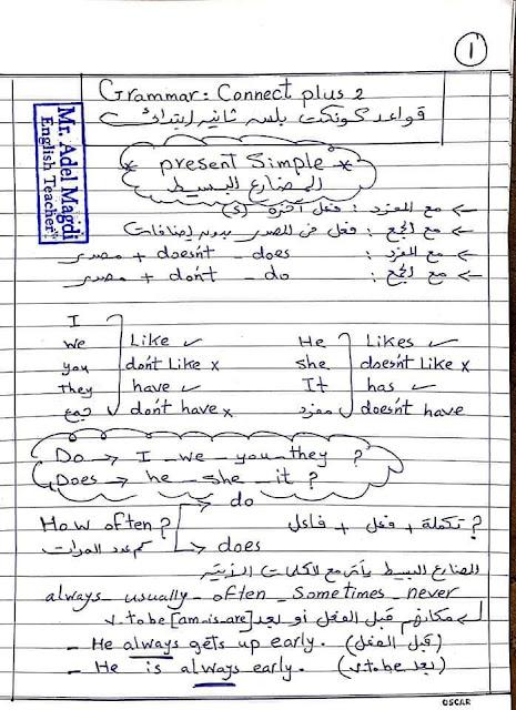 ملخص قواعد كونكت بلس ثانية ابتدائى لغات الترم الاول  1