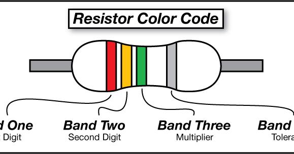 resistor color code diagram
