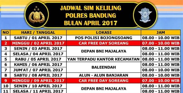 Jadwal Layanan SIM Keliling Polres Bandung Bulan April 2017