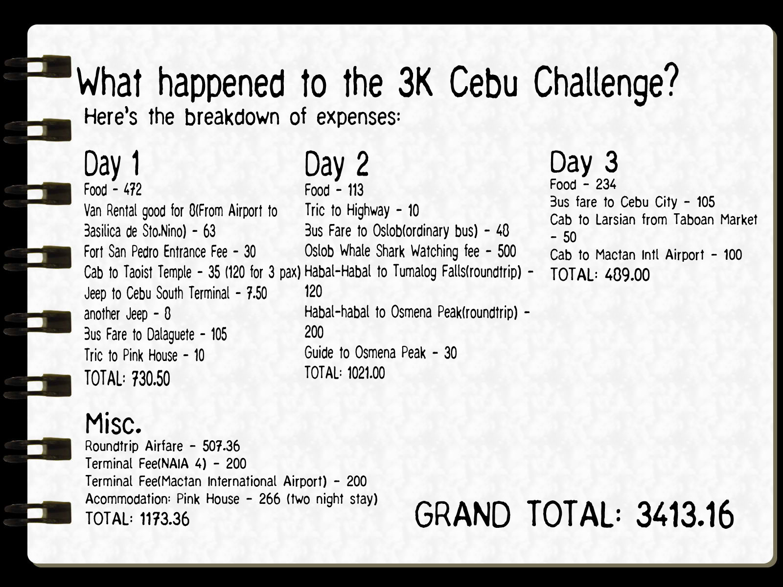 It Was A Jam Packed Itinerary A 3d 2n Is Really Not Enough So What Happened To The Challenge See The Breakdown Below