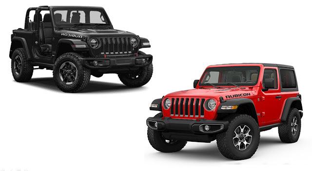 Daftar Biaya Lengkap Pajak Jeep Wrangler Rubicon ,CJ7 dan Cherokee Semua Tahun dan Tipe