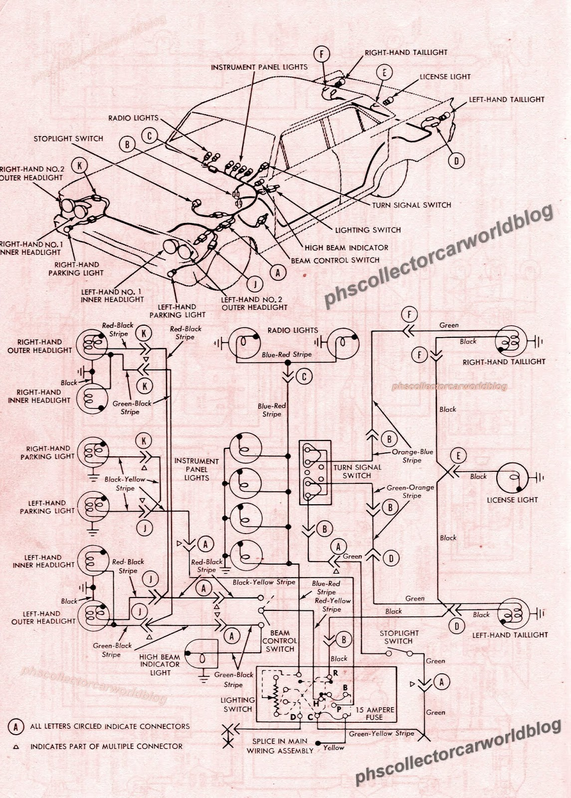 phscollectorcarworld: PHS Tech Series: 1962-1964 Fairlane Wiring Schematic | Ford Fairlane Engine Wiring Diagram |  | phscollectorcarworld