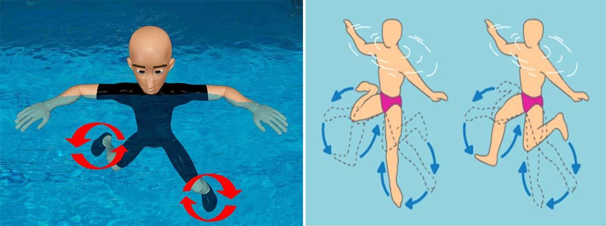 Kết quả hình ảnh cho Hướng dẫn tập đứng nước trong bơi lội