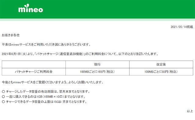 mineoがデータ量追加「パケットチャージ」代を3分の1に値下げ!100MBで165円から55円に変更