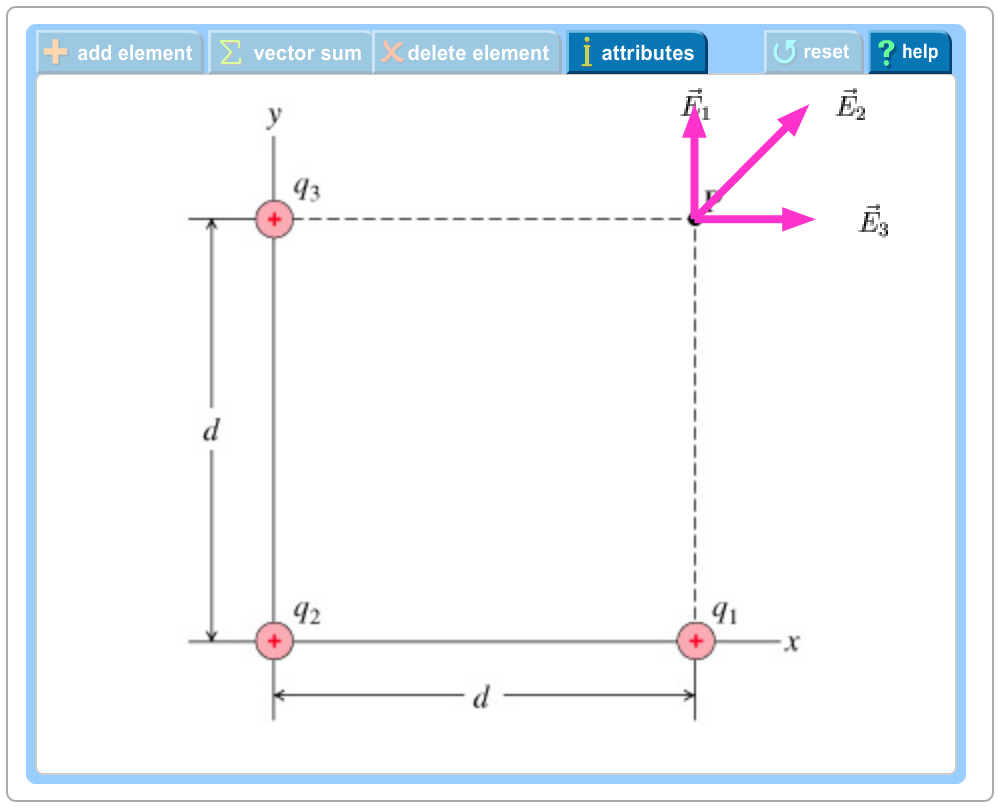 Mastering Physics Problems Step By Solutions March Enet Wire Diagram Now Consider The Resultant Electric Field E Net At P With Reference To Coordinate System Shown In Previous Part Which Component Of If Any