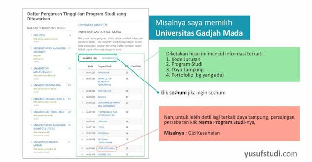 Langkah Melihat Daya Tampung SNMPTN 2020 - yusfstudi.com