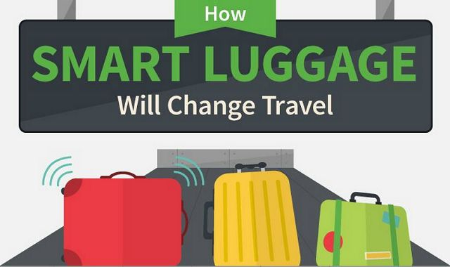 Image: How Smart Luggage Will Change Travel