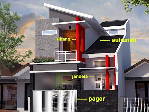 bagian bagian rumah dalam bahasa sunda