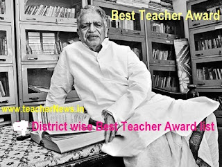 Telangana District Best Teacher Award List 2019 for TS Teachers