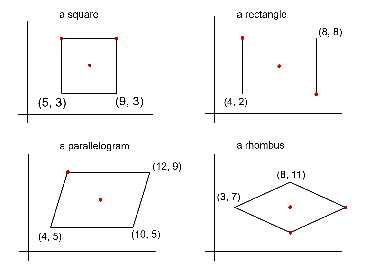 Equations Of Parallel And Perpendicular Lines Ppt Tes