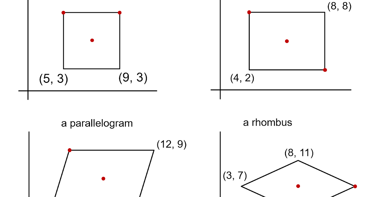 MEDIAN Don Steward mathematics teaching: quadrilaterals