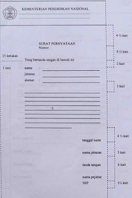 Pengertian Surat Pernyataan dan bentuk formatnya