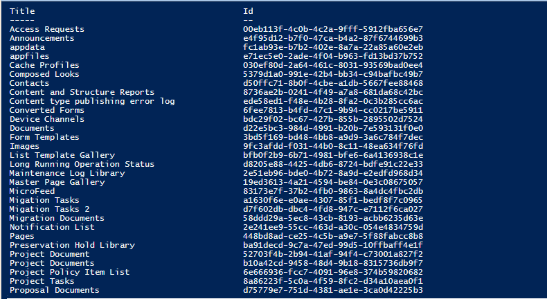 SharePoint Online PowerShell to Get List ID
