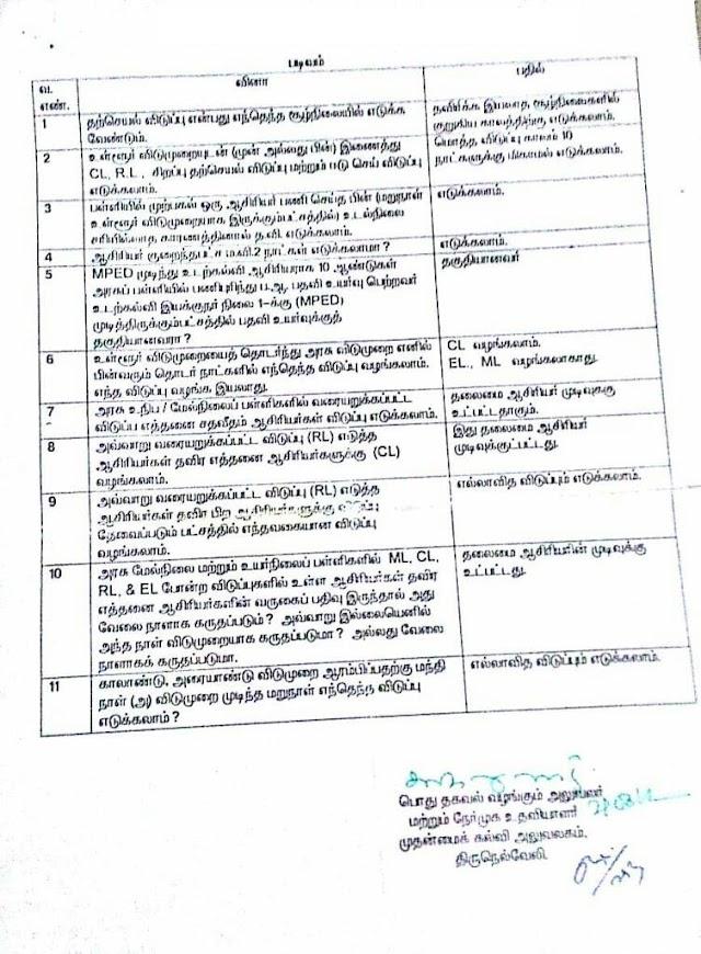 RTI news-தற்செயல் விடுப்பானது எந்தெந்த சூழ்நிலையில் எடுக்க வேண்டும்? தகவலறியும் உரிமை சட்டத்தின் மூலம் பெற்ற தகவல்