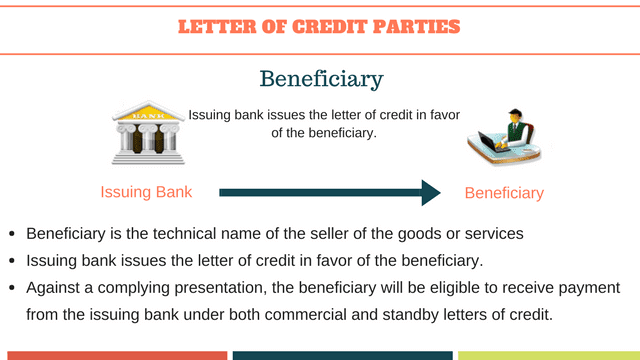 Beneficiary's roles and responsibilities under a letter of credit transaction.