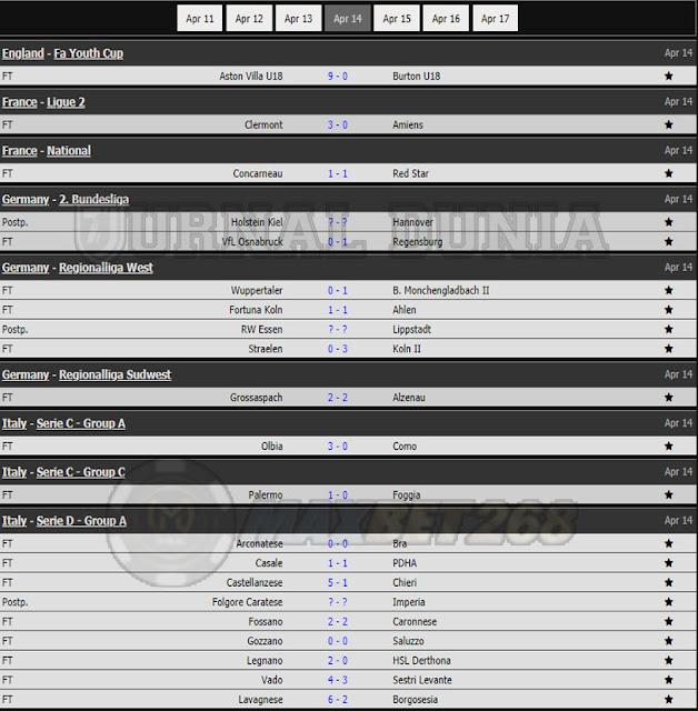 Hasil Pertandingan Sepakbola Tadi Malam, Rabu Tanggal 14 - 15 April 2021