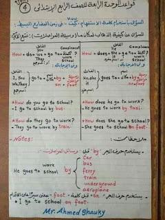 قواعد اللغة الانجليزية الصف الرابع الابتدائى الترم الاول في 6 صفحات