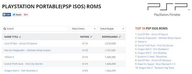 Download game PPSSPP ukuran kecil Romsmania