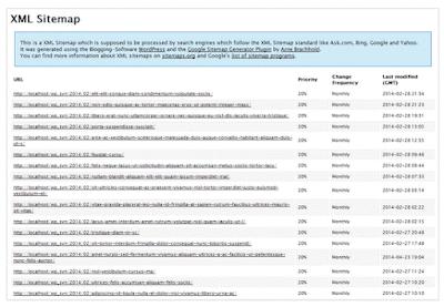 Review hasil XML Sitemap