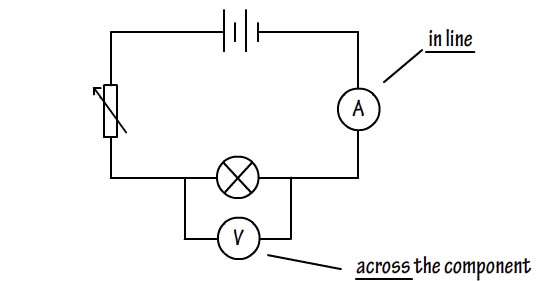 The Gallery For Gt Basic Electrical Circuit Diagram