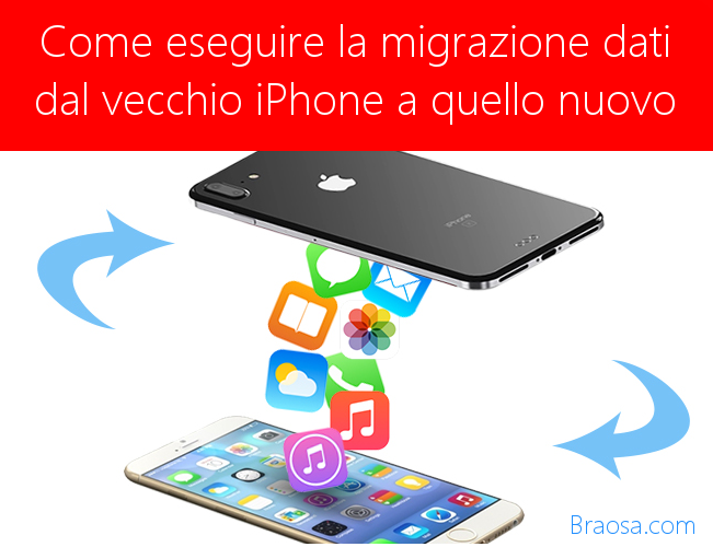 Come trasferire i dati dal vecchio iPhone a quello nuovo