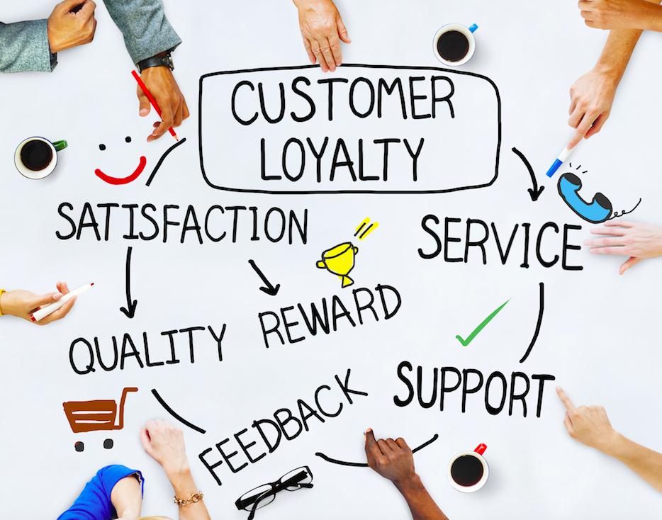 Pengertian dan Mengukur Kesetiaan Pelanggan ...