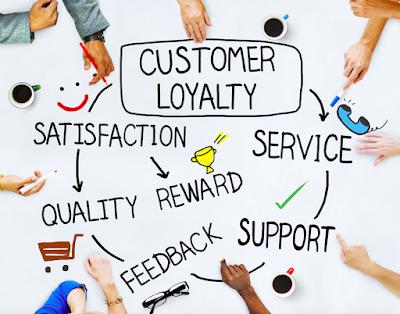 Pengertian dan Mengukur Kesetiaan Pelanggan