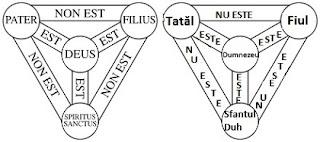 Scutul Sfintei Treimi: Simbol și semnificație