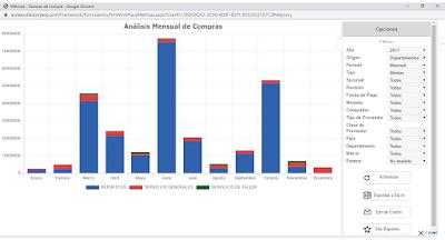 Software de Cuentas por Pagar CxP en la Nube