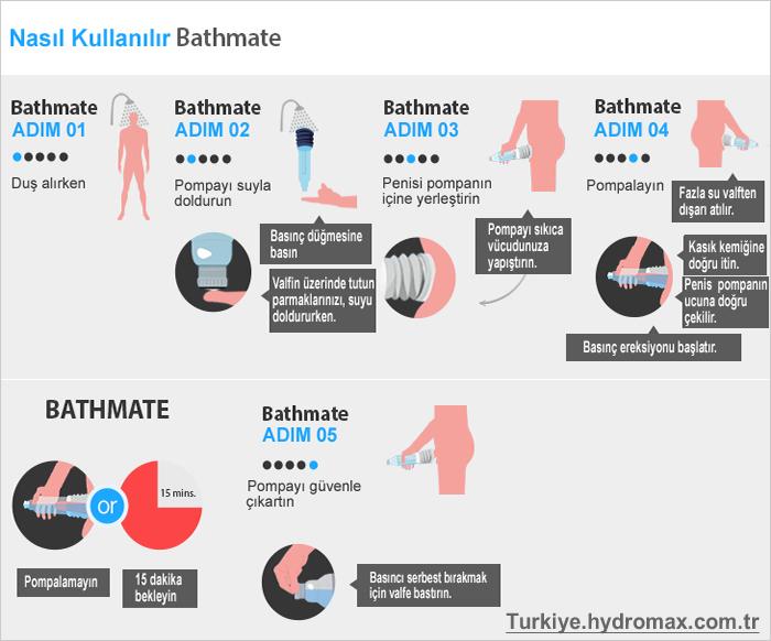 Bathmate Hydro 7 penis pompası kullanım.