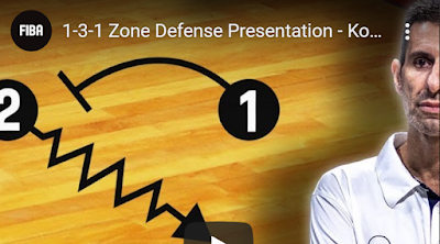 Ο Κώστας Κεραμιδάς διδάσκει την άμυνα ζώνης 1-3-1 (video)