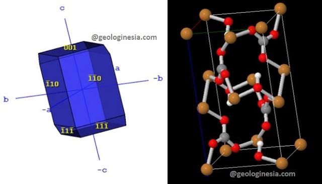 struktur kristal azurit