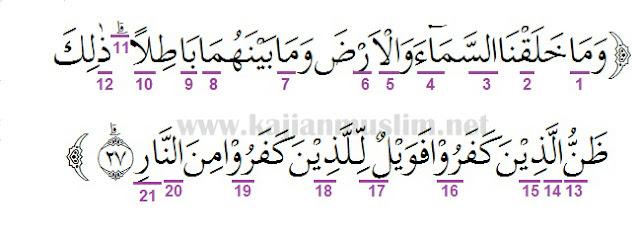 Hukum Tajwid Surat Ash-Shad Ayat 27