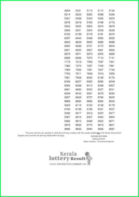 X mas New Year Bumper Lottery Results  10-02-2020 Prize Structure BR-71 (keralalotteryresult.net)--.jpg