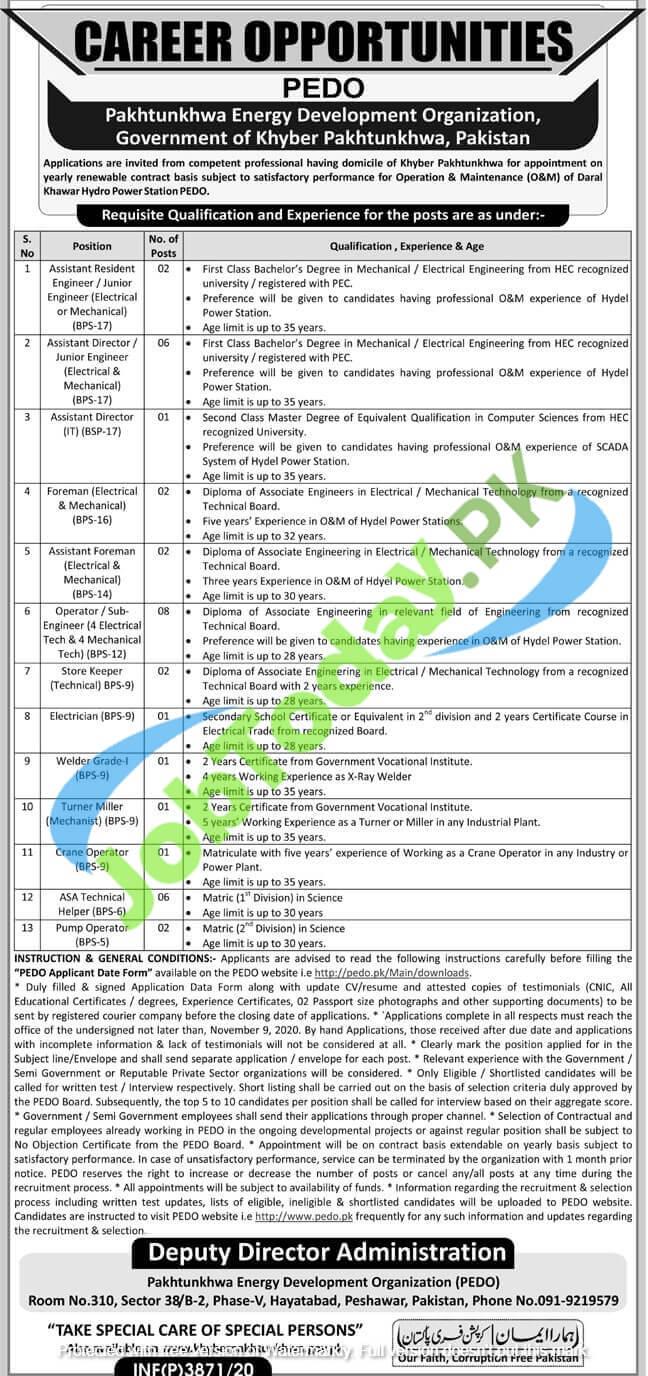 pakhtunkhwa-energy-development-organization-jobs-october-2020