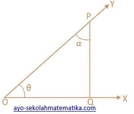 Ayo Sekolahmatematika Perbandingan Trigonometri Dari Sudut Pelengkap Komplementer
