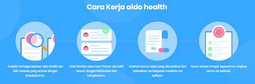 Cara kerja aido health