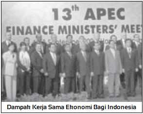 Dampak Kerja Sama Ekonomi Internasional Bagi Indonesia