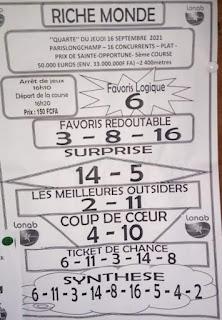 Pronostic quinté pmu jeudi Paris-Turf TV-100 % 16/09/2021