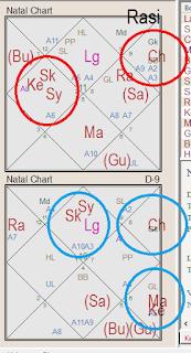 Jak rozpoznać horoskop astrologa?