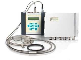Clamp-on, Ultrasonic Flowmeter