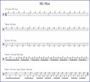 contoh pukulan hi hat notasi balok