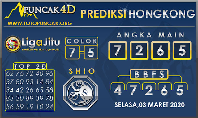 PREDIKSI TOGEL HONGKONG PUNCAK4D 03 MARET 2020