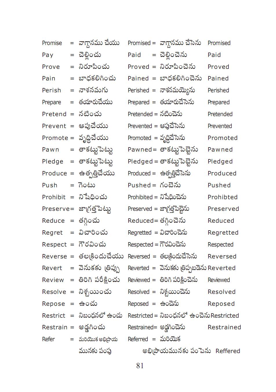 Verb Forms With Telugu Meaning Pdf