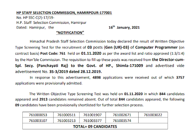 HPSSSB  Computer Programmer (on contract basis) Post Code: 761 Result 2021