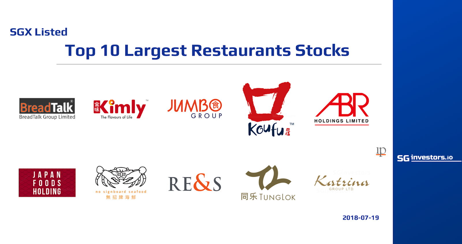 SGX's 10 Largest Restaurants Stocks Offer Local & Overseas Exposure