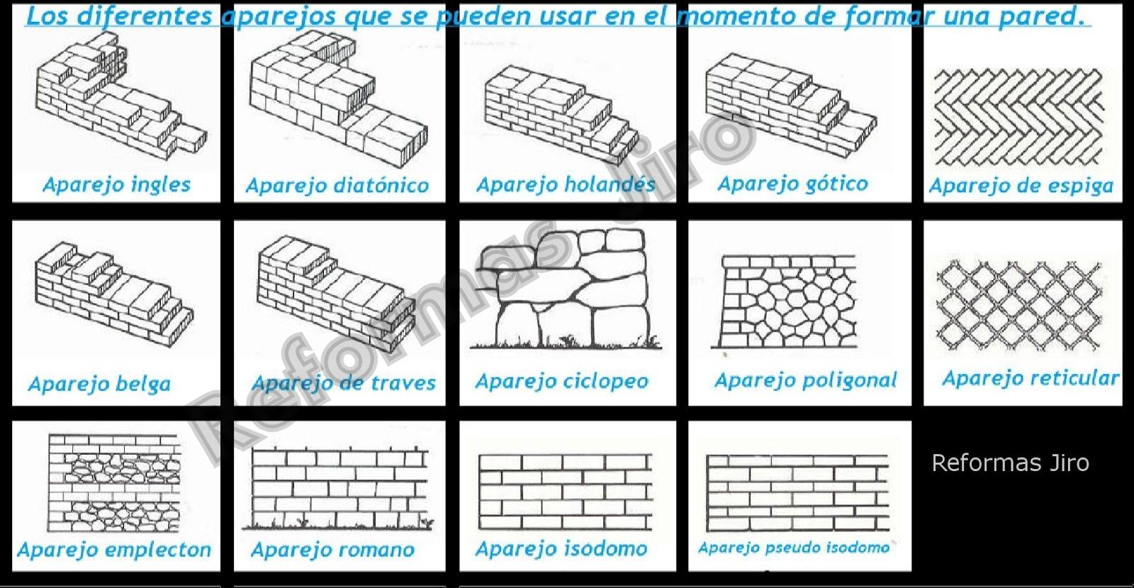 Amigos para siempre glosario de arquitectura - Dimensiones ladrillo cara vista ...