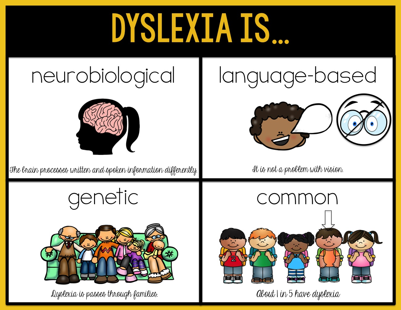 an explanation of dyslexia We've come a long way in understanding dyslexia get the latest info on the dyslexic brain and find out about neuroscience-based interventions that are.